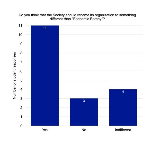SEB student name change survey4