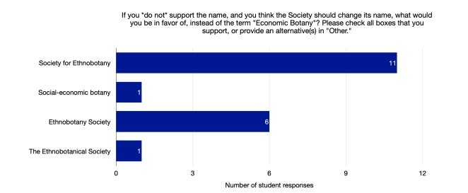 SEB student name change survey5